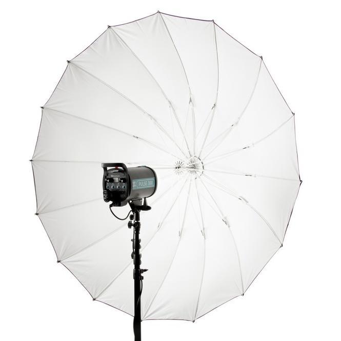 PARABOLIC-FOTO-STUDIJSKI-DEZNIK
